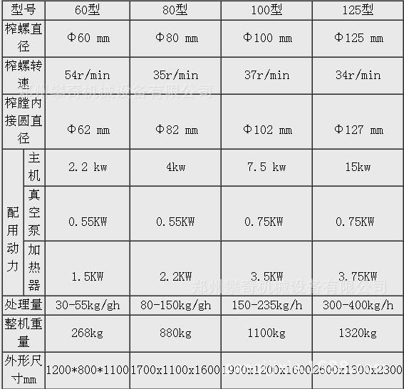 全自动榨油机商用多功能螺旋榨油机食用油专用榨油机出油率高示例图4
