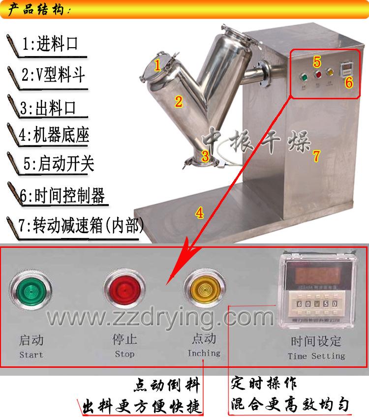 V型混合机干粉混合机工业混粉机不锈钢产品加工混料机厂家直销示例图6