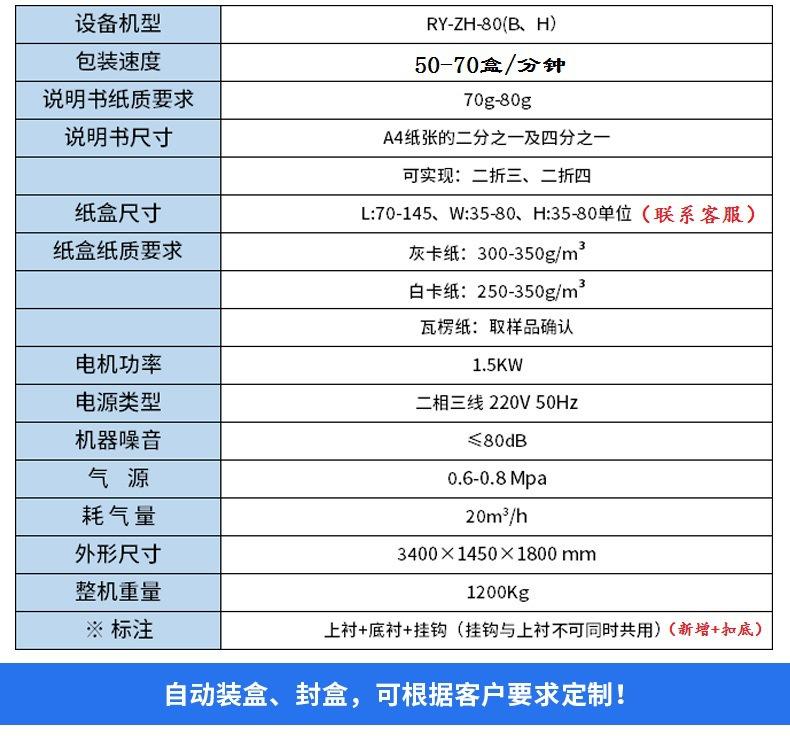 供应胶囊自动装盒机    多功能装盒机   优质装盒机价格示例图4