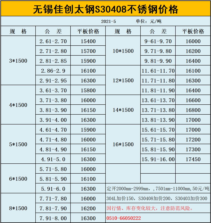 山西太鋼S30408熱軋不銹鋼板報價 今日太鋼S30408價格表示例圖9