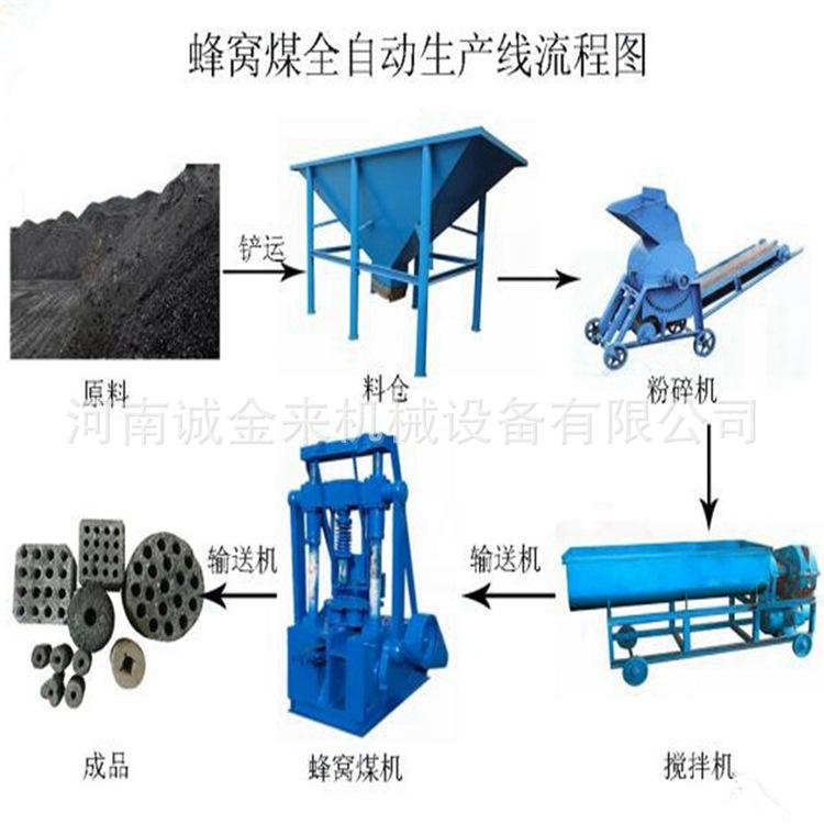 煤粉成型设备 四川宜宾机 蜂窝煤机 藕煤机示例图10