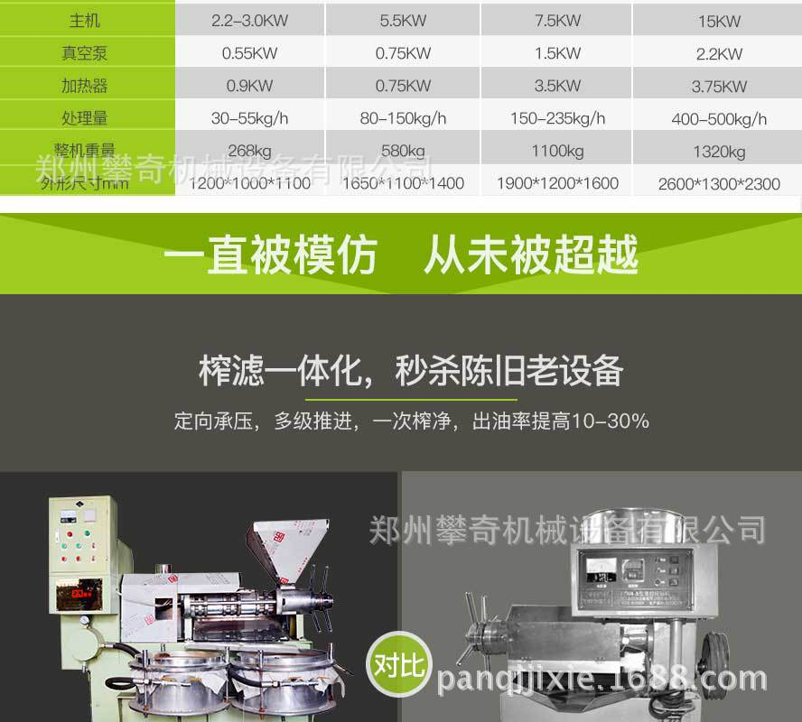 多功能螺旋榨油机全自动商用榨油机公司直供价格优示例图7