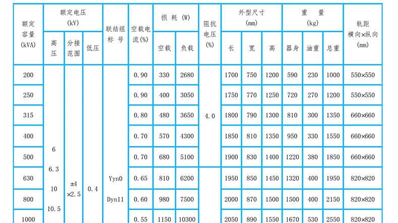 变压器有载调压SZ11 10kv有载调压变压器全铜材质厂家直销可定制-创联汇通示例图4