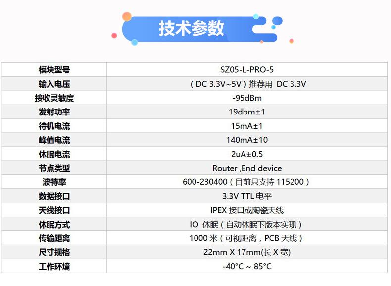 2KM无线模块传输距离zigbee模块 嵌入设备联网zigbee模块 低功耗示例图4
