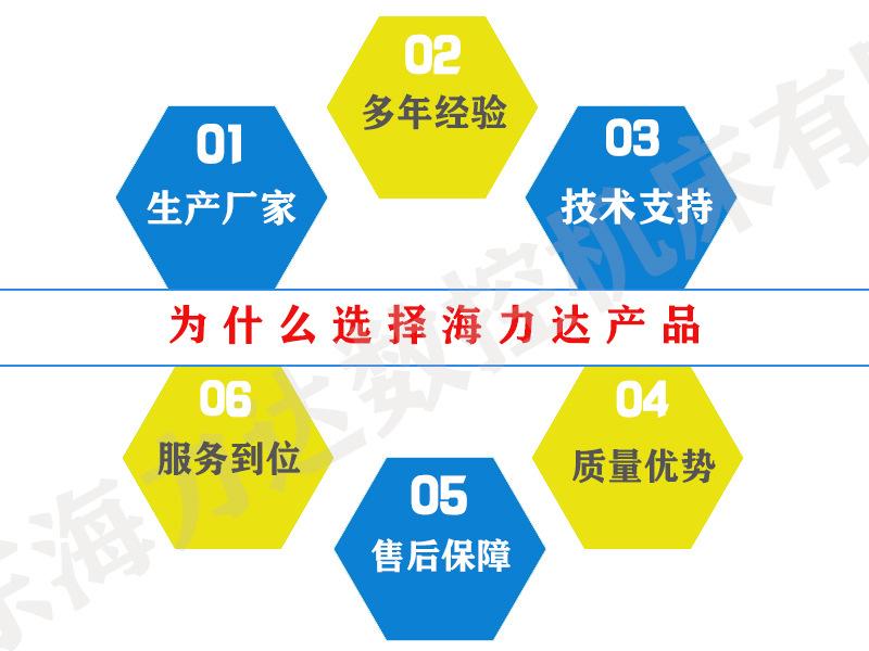 厂家直销数控钻铣中心山东海力达zxk-2010半防护钻铣床xyz大行程示例图23
