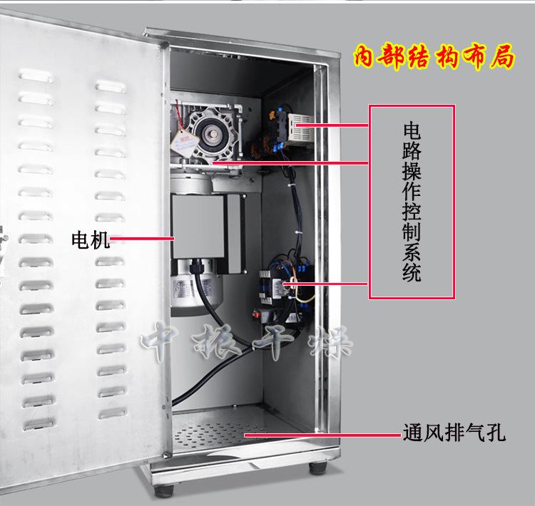 V型混合机干粉混合机工业混粉机不锈钢产品加工混料机厂家直销示例图7