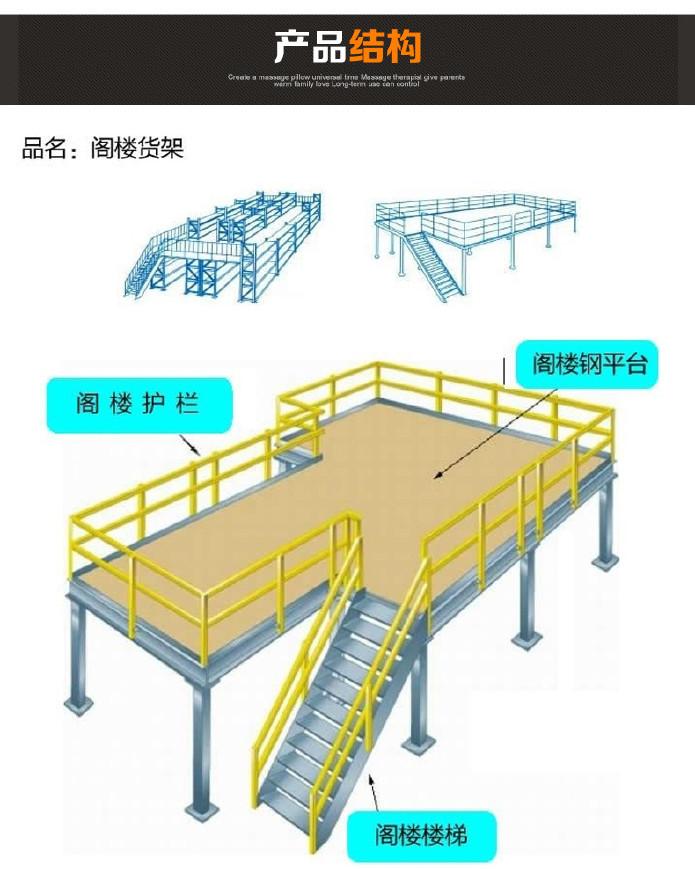 厂家直销横梁式阁楼 中型轻型仓储设备展示阁楼库房货架定做示例图3
