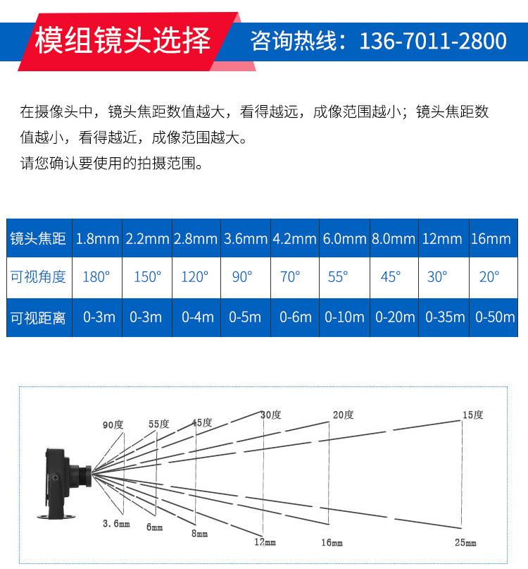 厂价直销USB摄像头模组 200万像素逆光拍摄宽动态USB摄像头模组示例图7