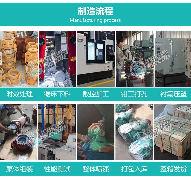 无泄漏防爆自吸泵制造商 ZCQ65-50-145自吸式不锈钢耐腐蚀磁力泵示例图12