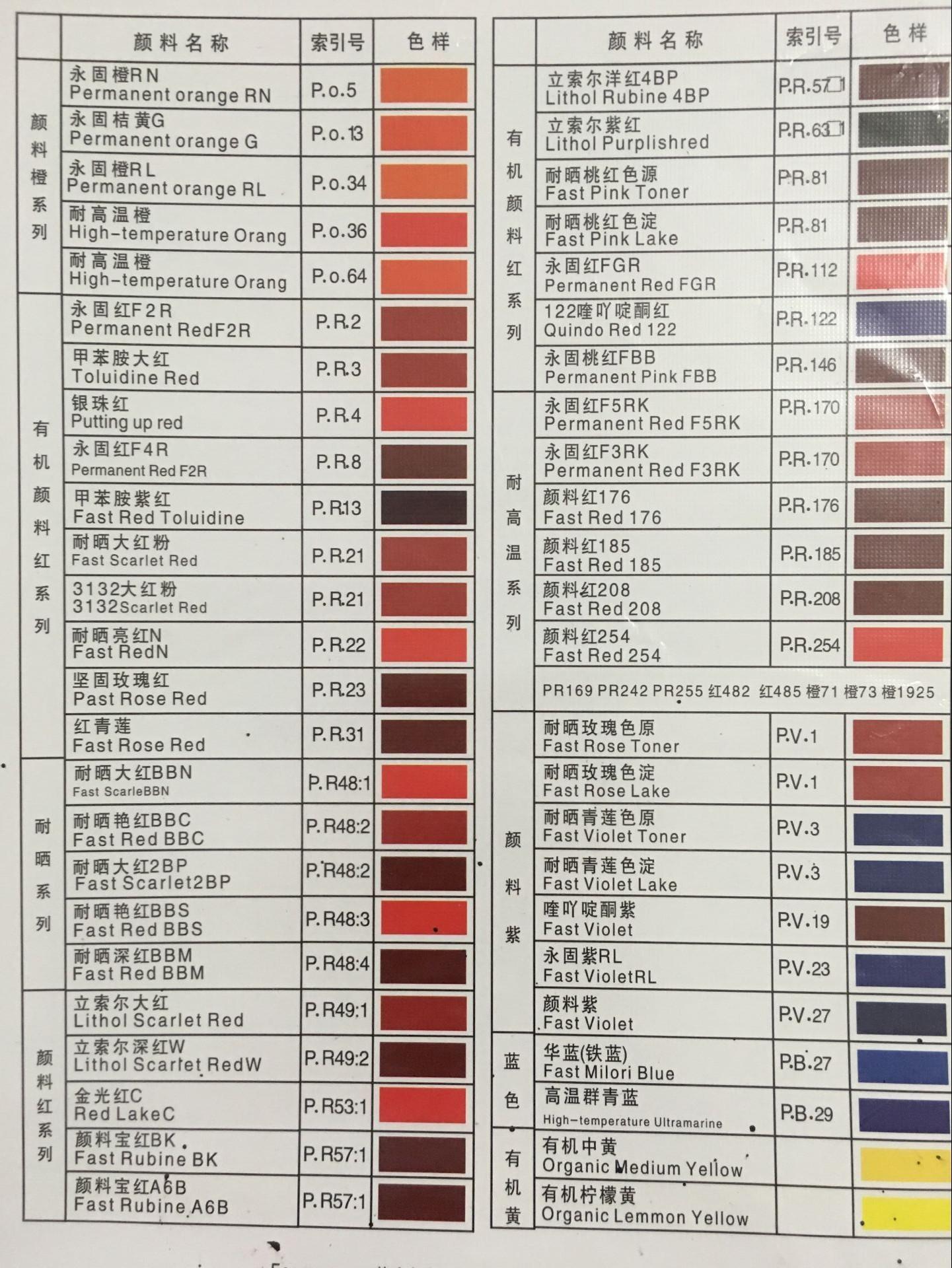 批发永固红 耐高温颜料红 烤漆用颜料红254示例图1