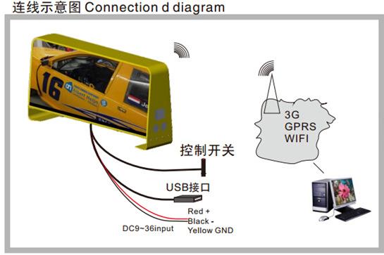 4G WiFi集群控制taxi display的士车顶屏双面P5户外全彩LED显示屏示例图11