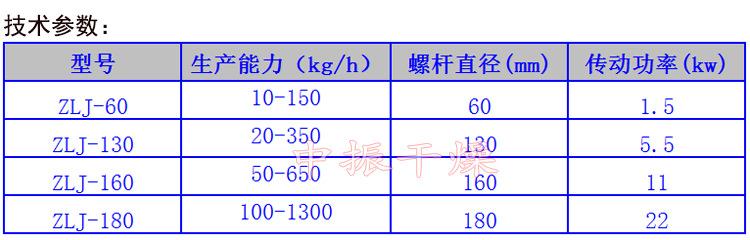 厂家直销双螺杆挤压造粒机 平模木屑颗粒机 批发单螺杆挤压制粒机示例图10