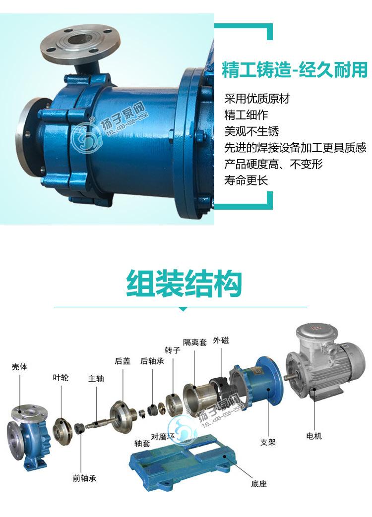 CQB50-32-160P不锈钢磁力泵 高温耐酸碱磁力泵 耐腐蚀磁力驱动泵示例图8