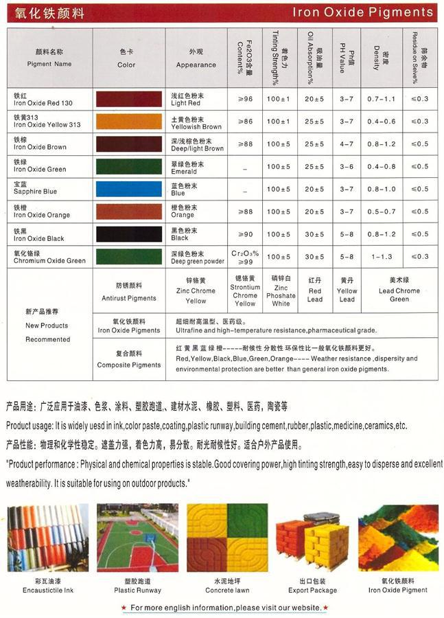 批发供应红色彩色砂轮颜料专用 氧化铁红 生活日用橡胶制品示例图1