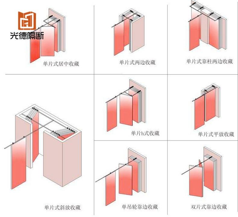 铝合金酒店活动隔断 活动屏风隔断墙 宴会厅折叠移动隔音墙定制示例图9