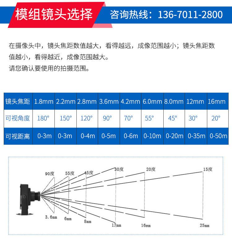 工厂直供USB摄像头模组 1080P视频会议广告机高清USB摄像头模组示例图7