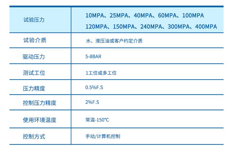 供应现货水压试验机 高低压水压检测台阀体强度试验机 量大从优示例图5