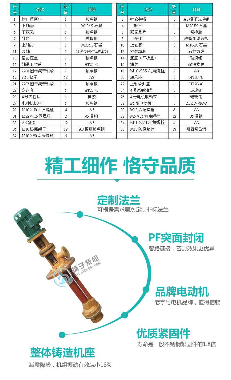 FSY立式液下泵 工程塑料耐腐清液排污泵 FSY氟塑料液下泵厂家批发示例图9