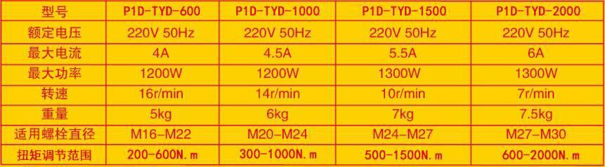专业供应1500N.m数显电动扳手 300-1500N.m数显电动扭力/扭矩扳手示例图7