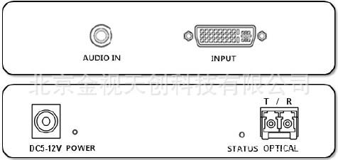 DVI光端機DVI高清光端機DVI高清視頻光端機DVI帶音頻光端機示例圖1