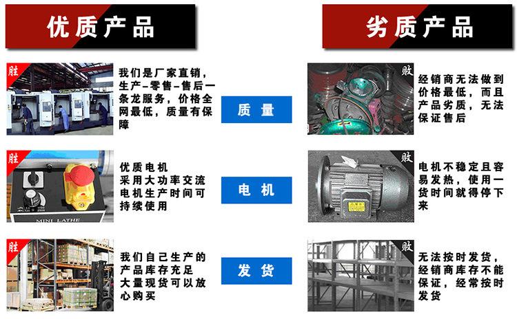 供应分度头系类立卧分度头FH125全套附件欢迎咨询示例图1