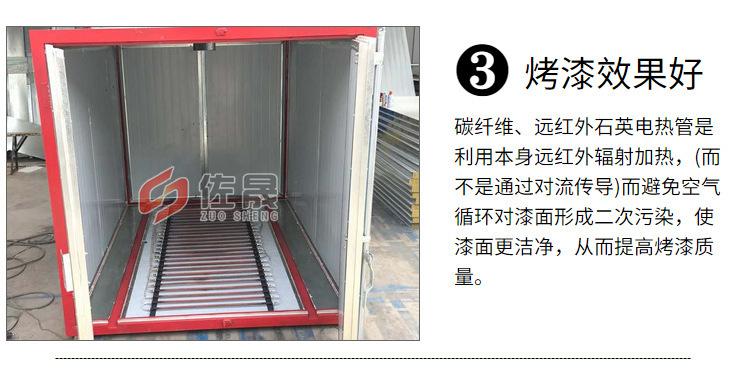 廠家銷售環保高溫烤漆房固化房 支持定制高溫烤漆房示例圖12