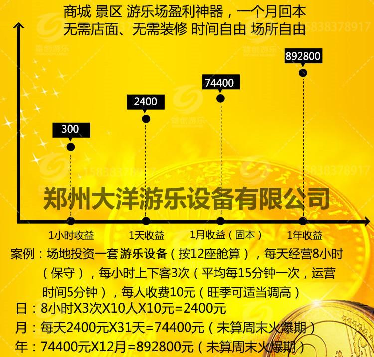 新款广场小型游乐设备小蹦极 郑州大洋专业生产4人蹦极游乐设备示例图57