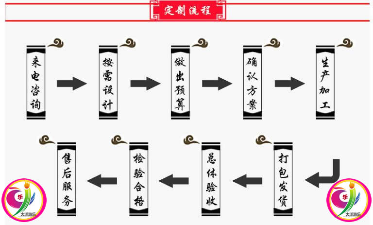 专业生产现货供应小型秋千飞鱼游乐 大洋游乐新款12座秋千飞鱼示例图12