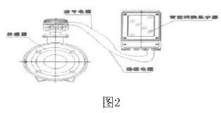 熱鉀堿電磁流量計 化工裝置電磁流量計專業廠家示例圖4