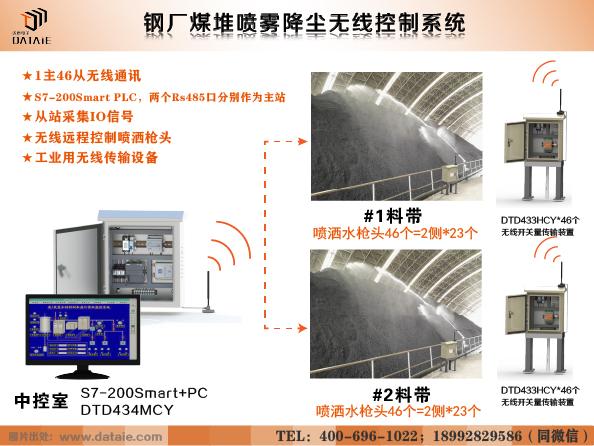 不用编程plc数据无线传输示例图5
