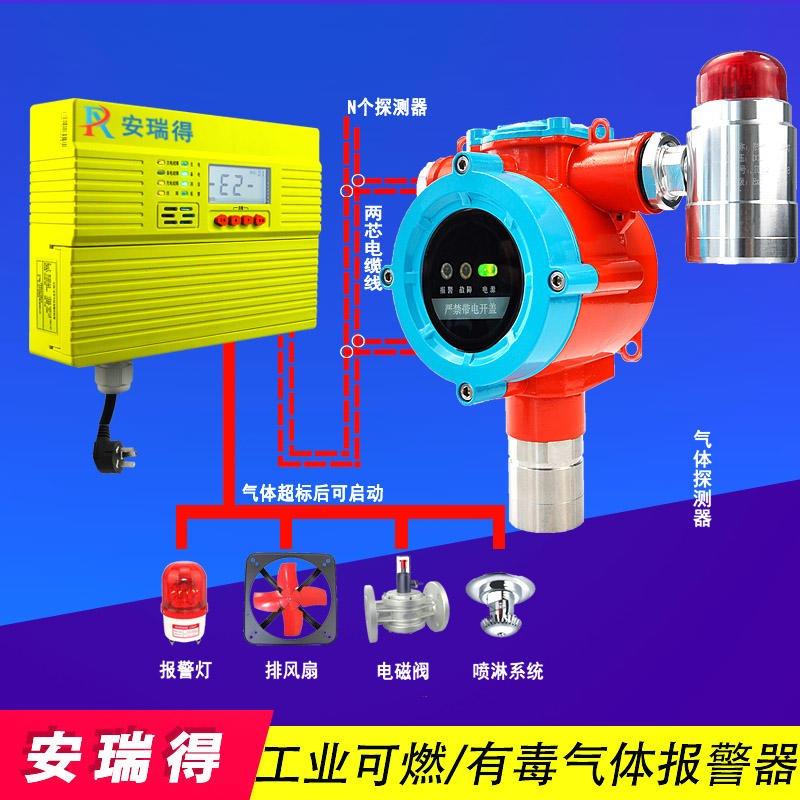 冷冻库制冷车间用氨气报警器,空调冷媒泄漏传感器