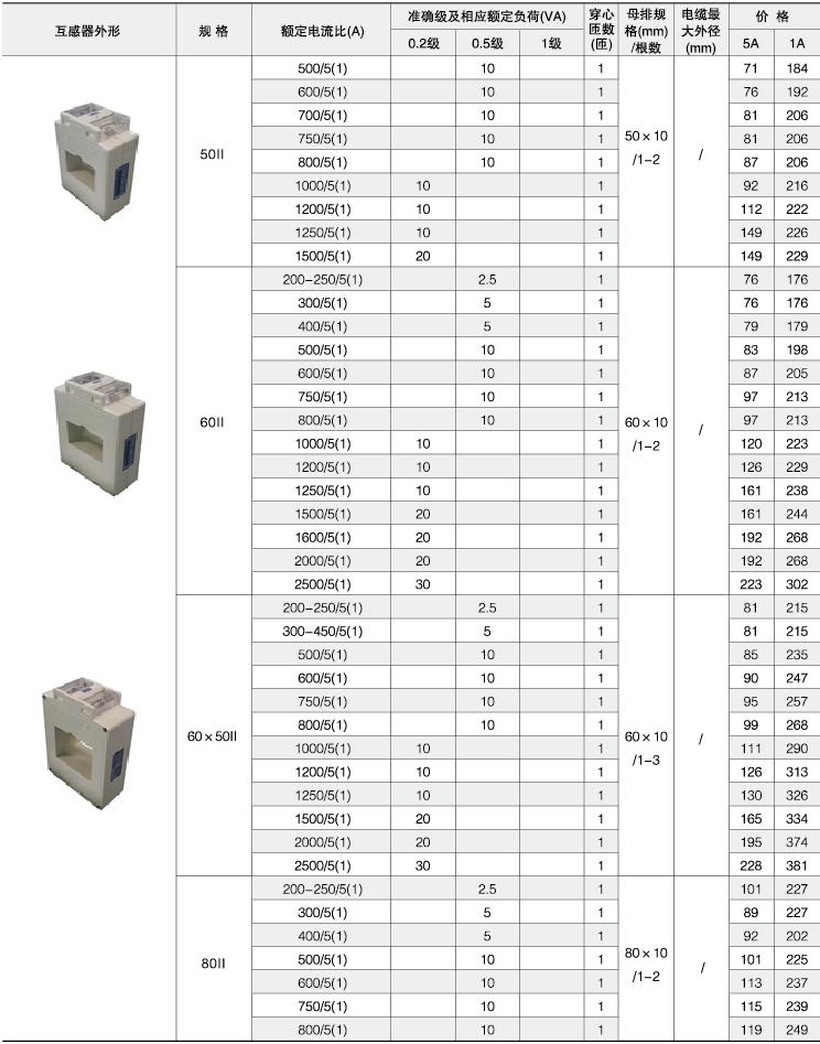 安科瑞,测量型电流互感器,AKH-0.66-30I,额定电流比100-600/示例图32