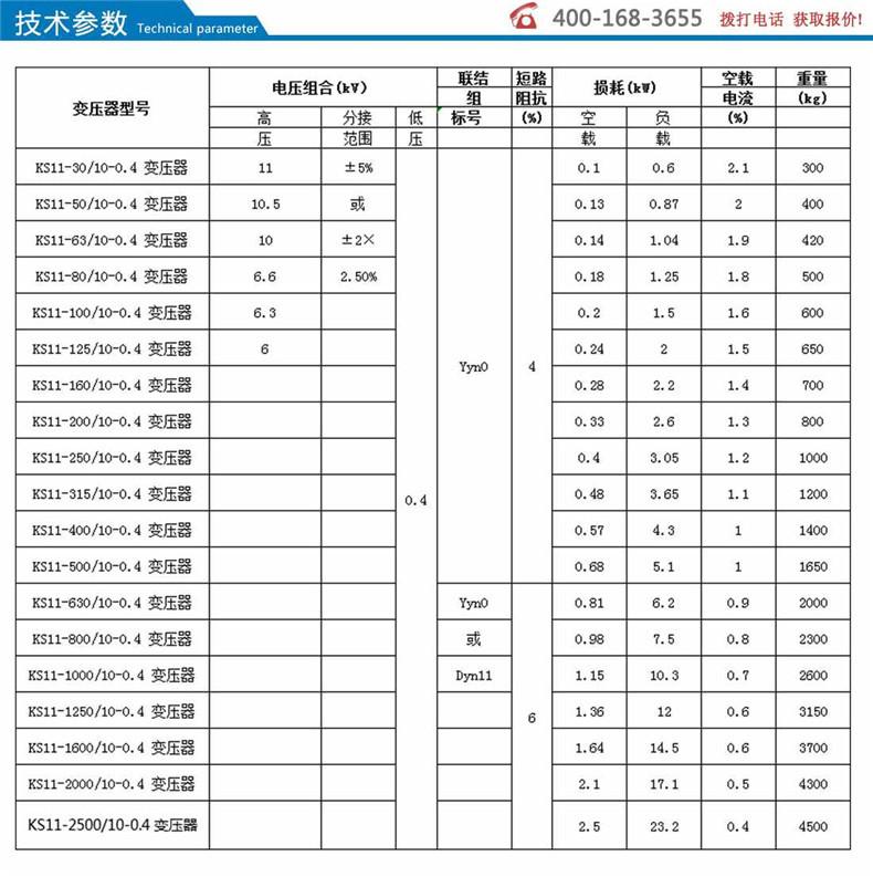 KS11系列10kv矿用变压器-创联汇通示例图3