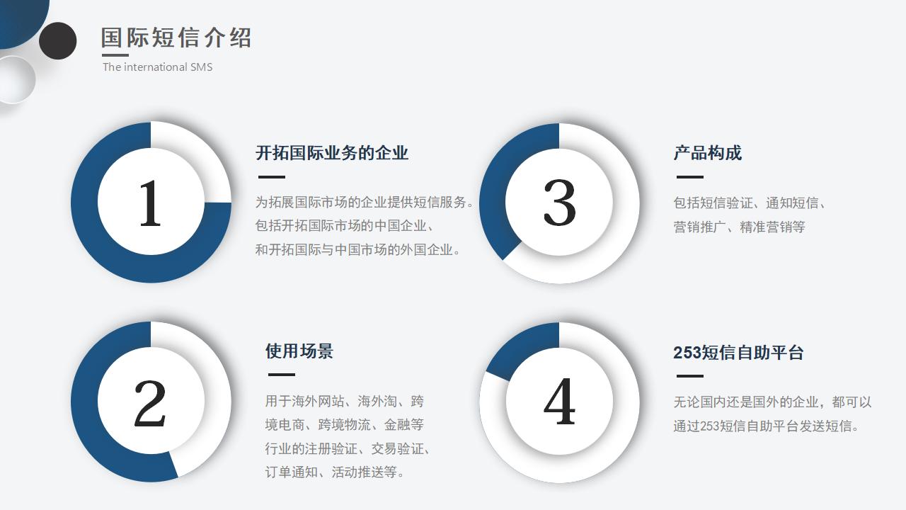 短信服务 | 短信自助平台 短信产品 国际短信示例图4