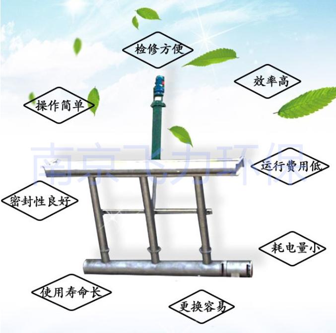 南京飞力环保 XB型机械推杆式滗水器  旋转式滗水器示例图1